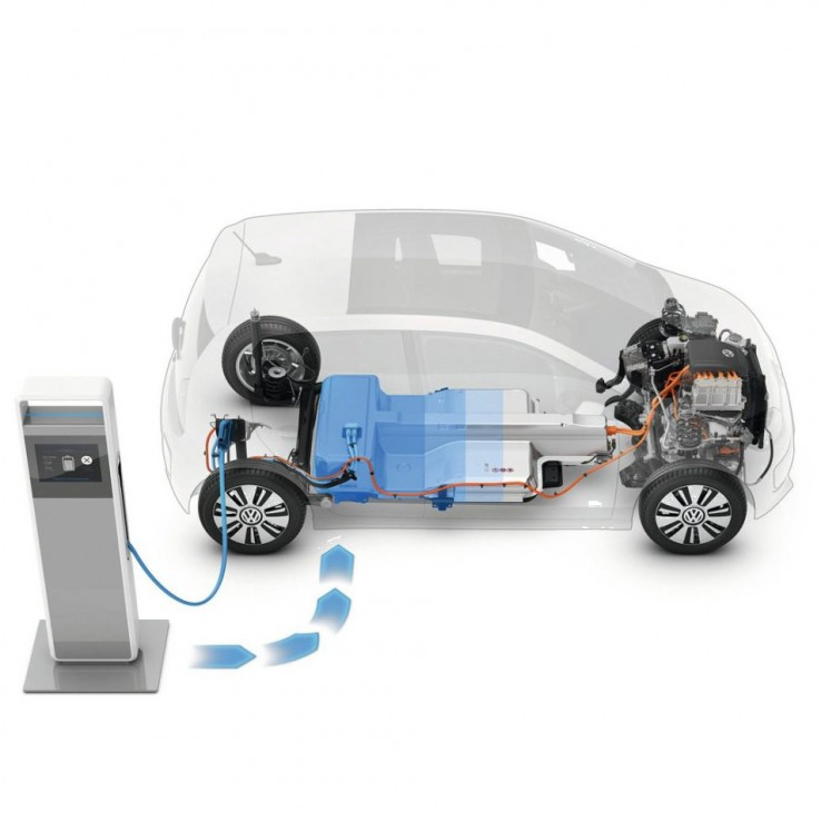 Volkswagen-Electric-vehicle-push