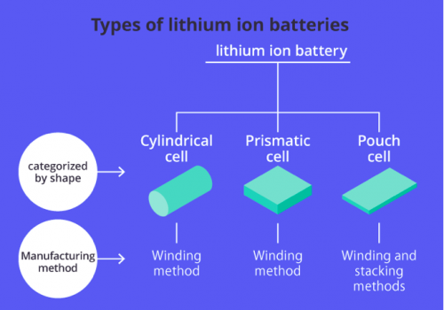 types_of_batteries_hewcon